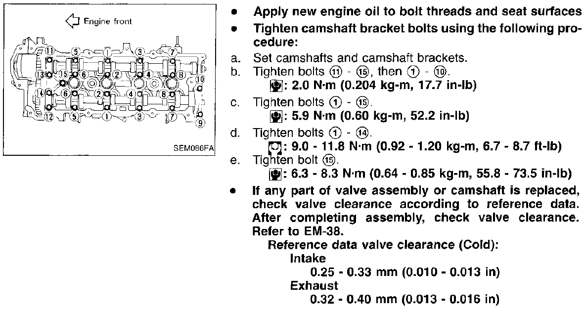 how to torque camshaft caps on 16 nissan sentra 1998 ft lbs