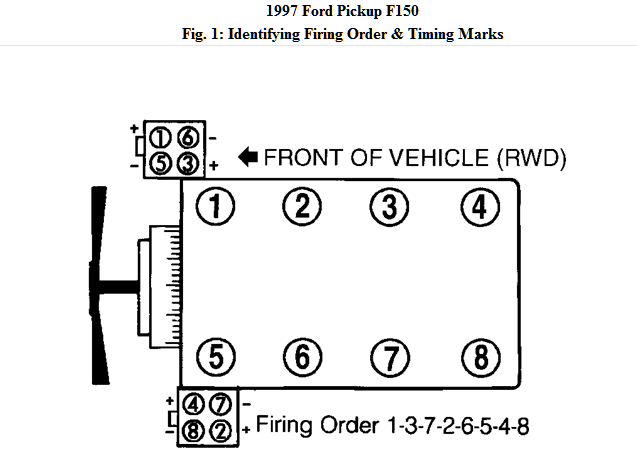 5 4 triton engine firing order diagram