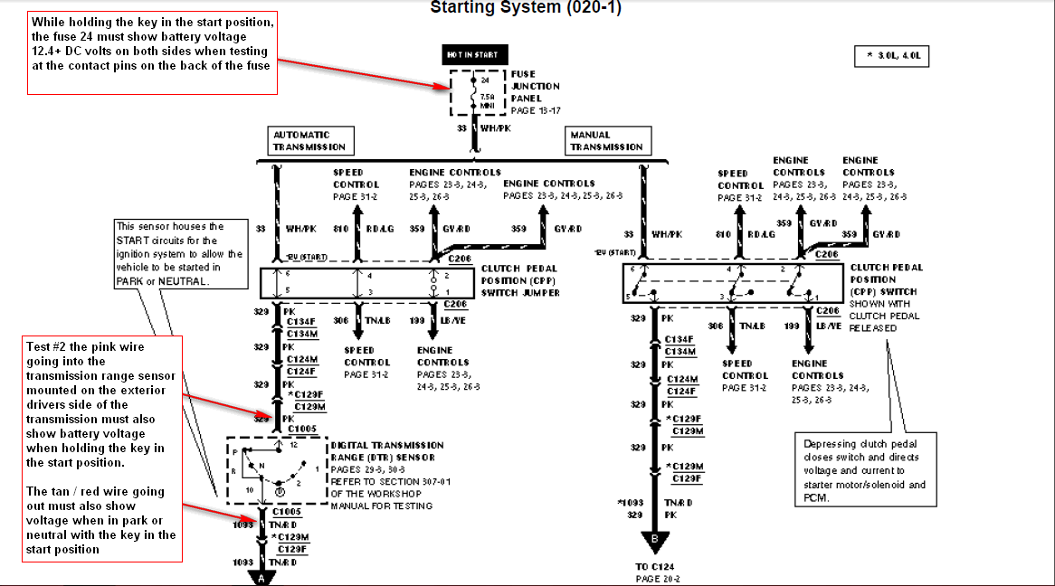 c7 corvette fuse box diagram html