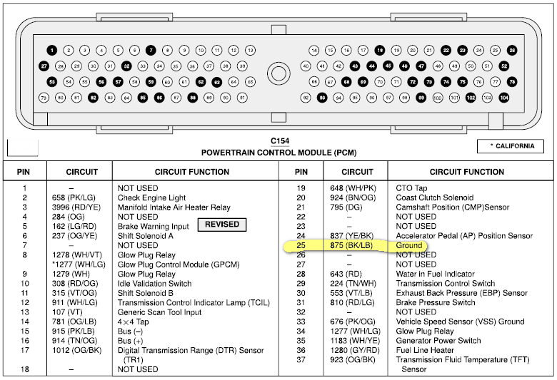 2001 E350 V10 Troubleshooting Pulled Ecm Had Repaired