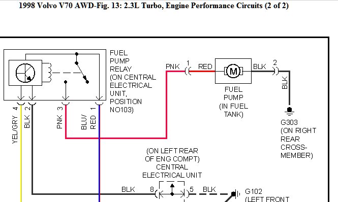 1998 Volvo V70 Awd Not Getting Fuel   I See It Calls For 7 5 Hours To Replace Pump What Do I Do