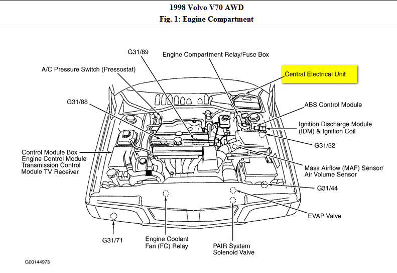 7f0hf 1998 Volvo V70 Awd Not Getting Fuel Calls 7 5 on 2004 Volvo Xc70 Wiring Diagram
