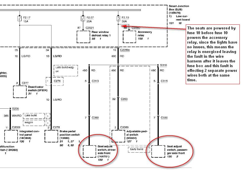 ford taurus ses station wagon i a 2005 ford taurus ses