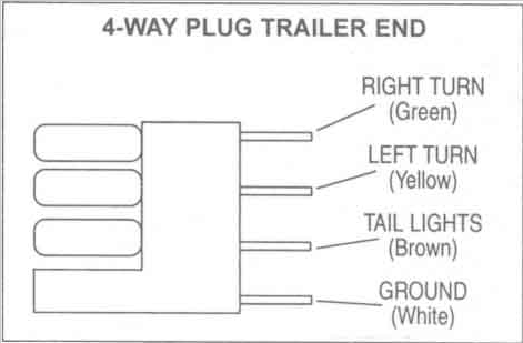 2013 01 09_193908_1 wiring diagram for 4 prong round trailer plug the wiring diagram four pin trailer wiring diagram at edmiracle.co