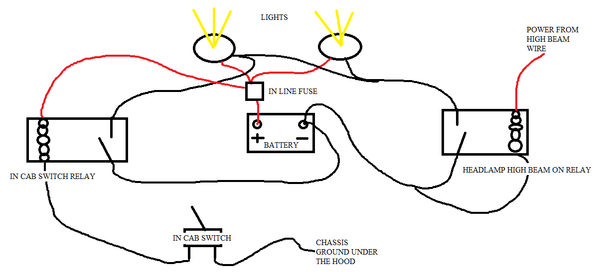 i want to hook up my d2 rigid lights to my bright light