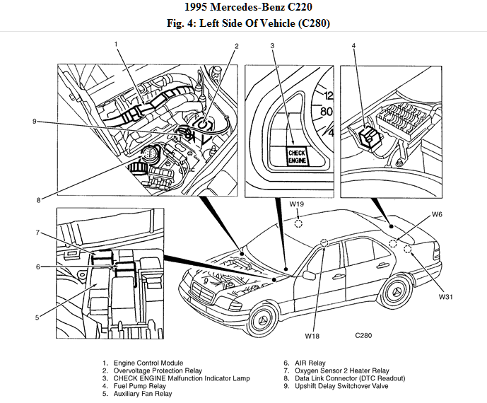 95 c280 engine diagram wiring diagram schematic