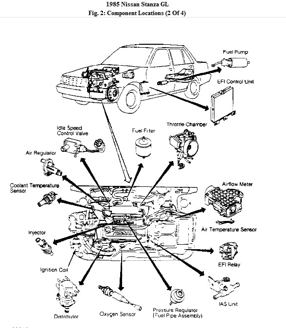nissan stanza fuel line diagram 1989 jeep cherokee fuel line diagram wiring schematic