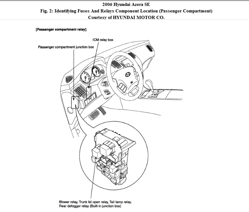 2011 hyundai sonata limited fuse diagram