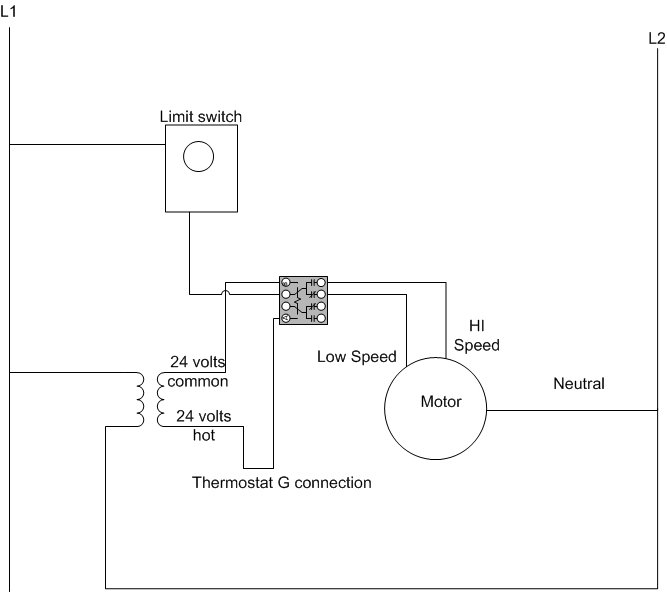 wiring diagram for fan relay switch the wiring diagram furnace fan limit switch wiring diagram nilza wiring diagram