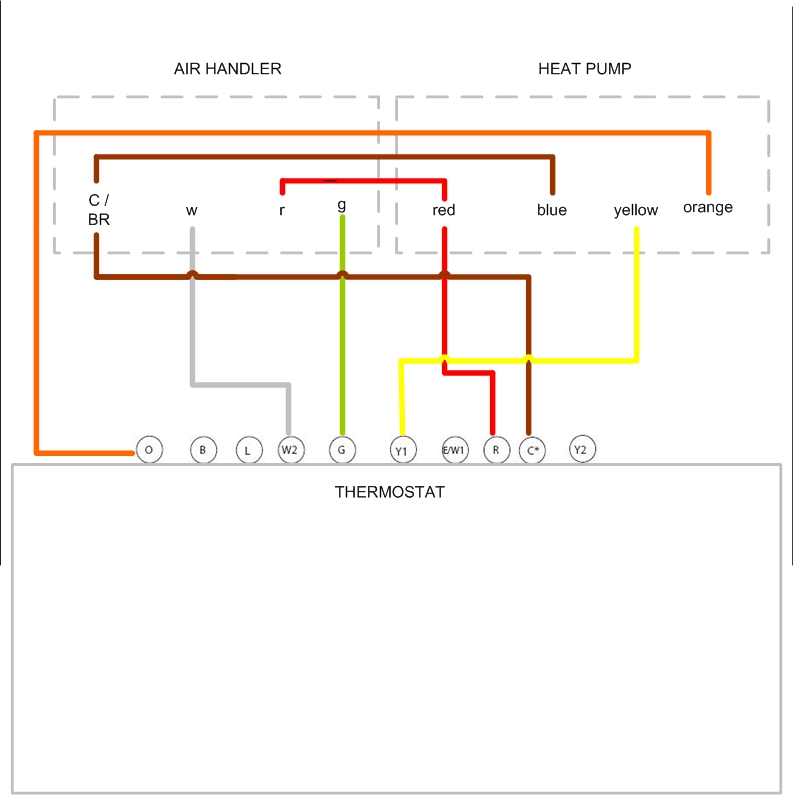 wiring diagram for rheem heat pump the wiring diagram rheem heat pump thermostat wiring diagram nilza wiring diagram