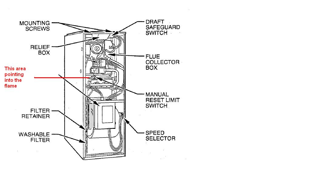 carrier gas furnace model 58 wiring diagram carrier gas