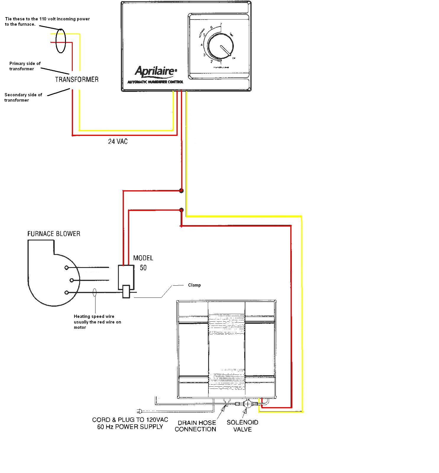 trane humidistat wiring diagram i have an aprilaire 700 m humidifier that i can not wire. manual humidistat wiring diagram