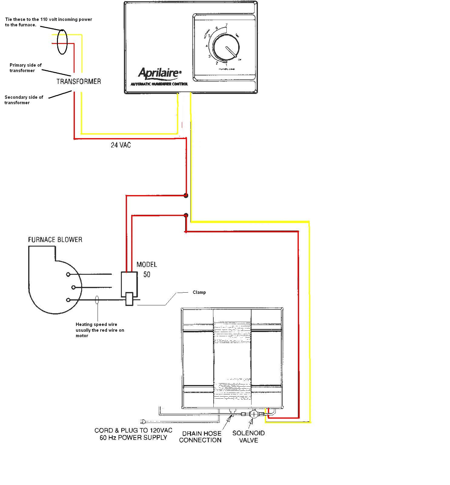 i have an aprilaire 700 m humidifier that i can not wire. trane humidistat wiring diagram