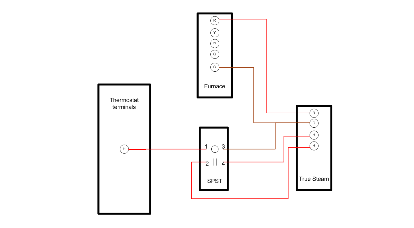 honeywell humidifier wiring diagram automatic honeywell