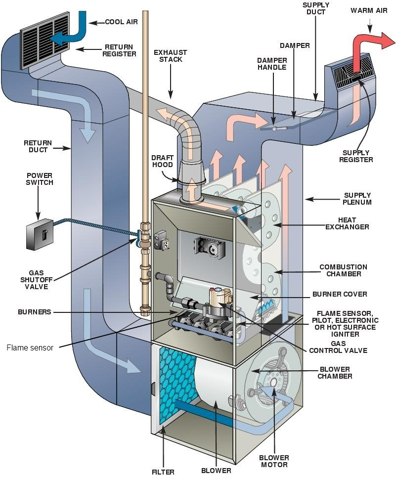 carrier fan coil unit wiring diagram  carrier  get free