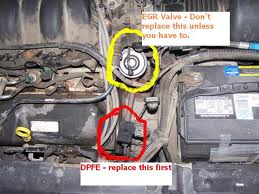 2003 Ford Windstar Transmission Issues