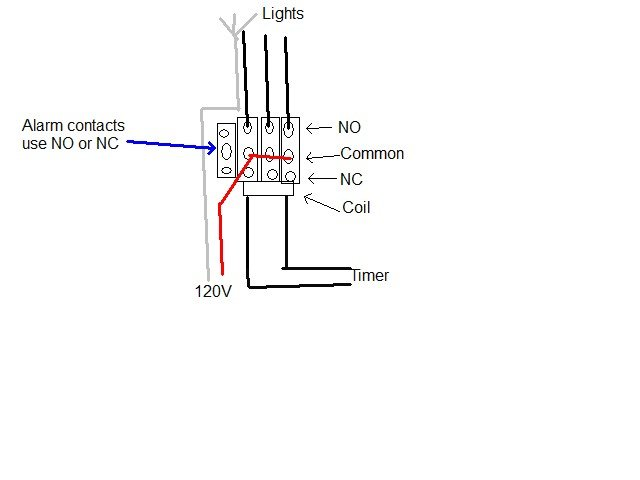 480 Volt Wiring Diagram Wedocable likewise 480 Volt Lighting Wiring Diagram Wiring Diagrams furthermore 480 Volt Lighting Wiring Diagram in addition Ge Motor Control Center Wiring Diagram furthermore Wac Transformer Wiring Diagrams. on 480 volt single phase lighting