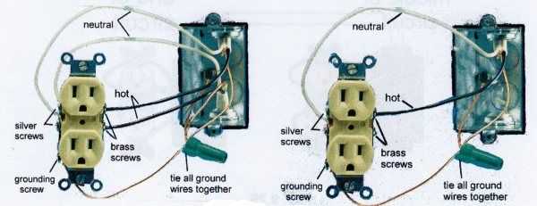 house wiring ground info house wiring neutral to ground the wiring diagram wiring house