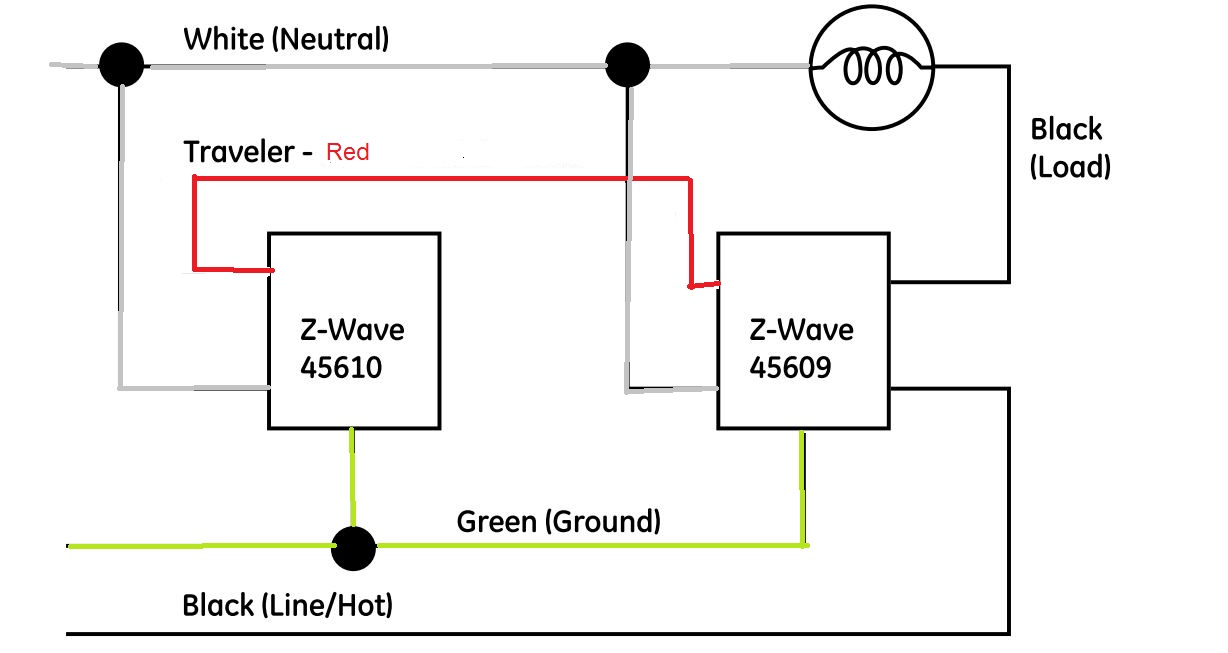 audiovox alarm wiring diagrams  | 1024 x 518