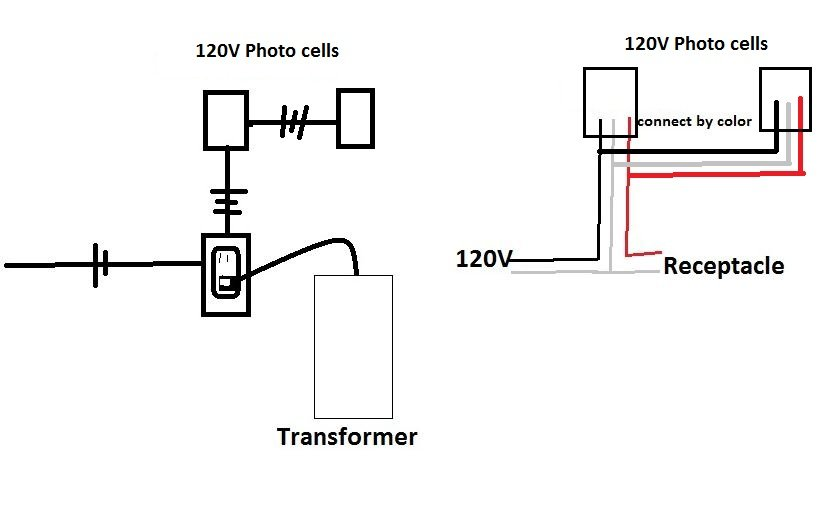 wiring diagram photocell wiring image wiring diagram wiring diagram for photocell sensor the wiring diagram on wiring diagram photocell