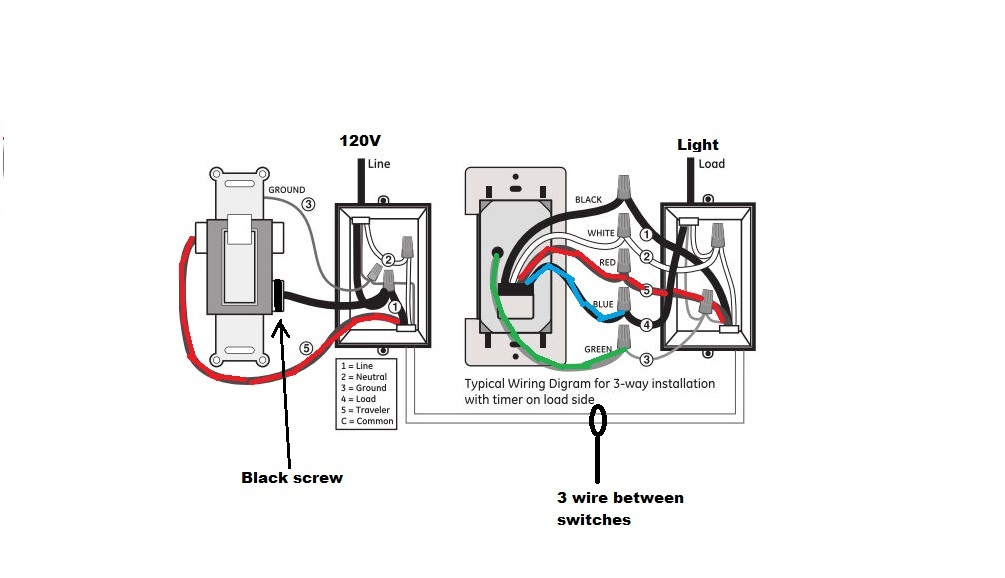 three switch wiring diagram with 67fbd Trying Install Ge Sunsmart Digital Timer 3 Way on 67fbd Trying Install Ge Sunsmart Digital Timer 3 Way in addition XJ11 phase failure and phase sequence protection relay likewise Replacing Old Switch With 2 Red Wires as well Showthread likewise Doku.