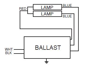 2l t12 ballast wiring diagram i am changing out a magnetic ballast in a t12 8ft. 2 lamp ... #7