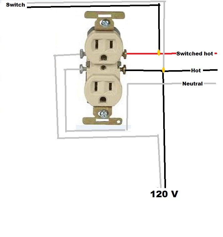 i need some help reconnecting two half switched outlets both graphic