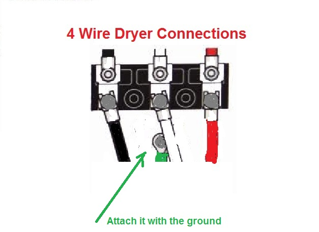plug to a 4 wire cord additionally wiring 3 prong dryer outlet 4 wire