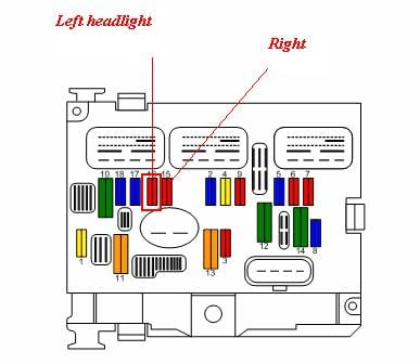 buick enclave fuse box 2005 scion tc fuse box location wiring diagram for car engine toyota solara 2000 radio fuse