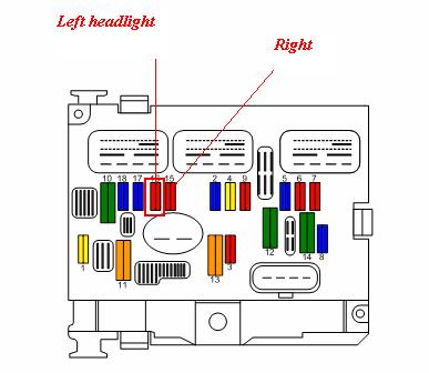 Citroen C2 Vts Fuse Box Diagram - 2012 F 150 Speaker Wiring Diagram -  deviille.yenpancane.jeanjaures37.fr | Citroen C2 Fuse Box Diagram |  | Wiring Diagram Resource