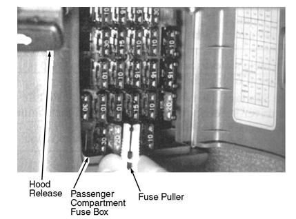 kia sportage checked fuses engine compartment fuse block