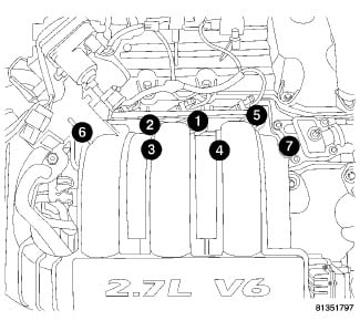 Spark Plugs Location Diagram