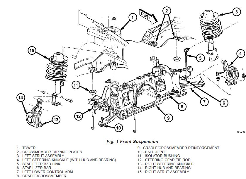 Need a drawing of the front suspension of a    grand       voyager    2003 to id the part i need to order