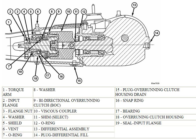 2008 Chrysler Town And Country Transmission Diagram furthermore Discussion C3593 ds37757 likewise 2001 Ford Explorer Sport Fuse Box Diagram Of Tesla Engine Intended For 1999 Ford Explorer Fuse Box Location also Where Is The Oil Pressure Switch Located On A 1996 Chevy Bla    712258 as well Transmission Solenoid. on 1999 ford windstar engine diagram