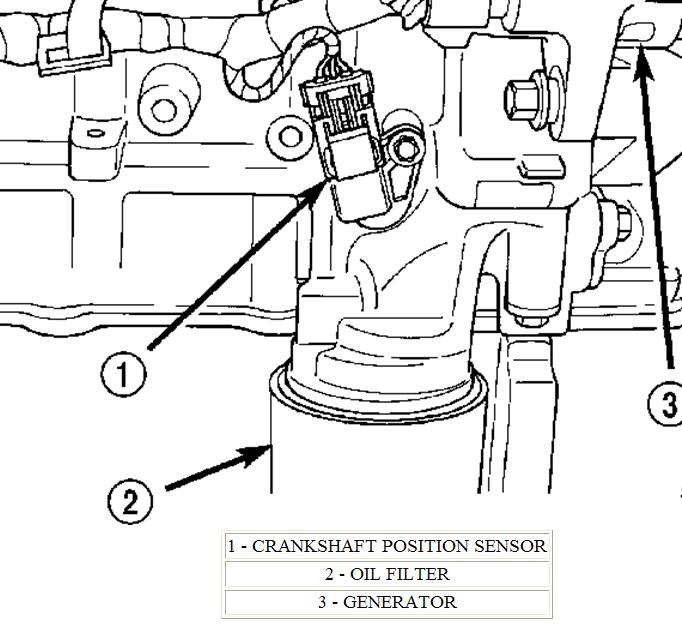 2001 Dodge Ram 1500 Crank Sensor Location on 2005 grand prix blower motor fuse