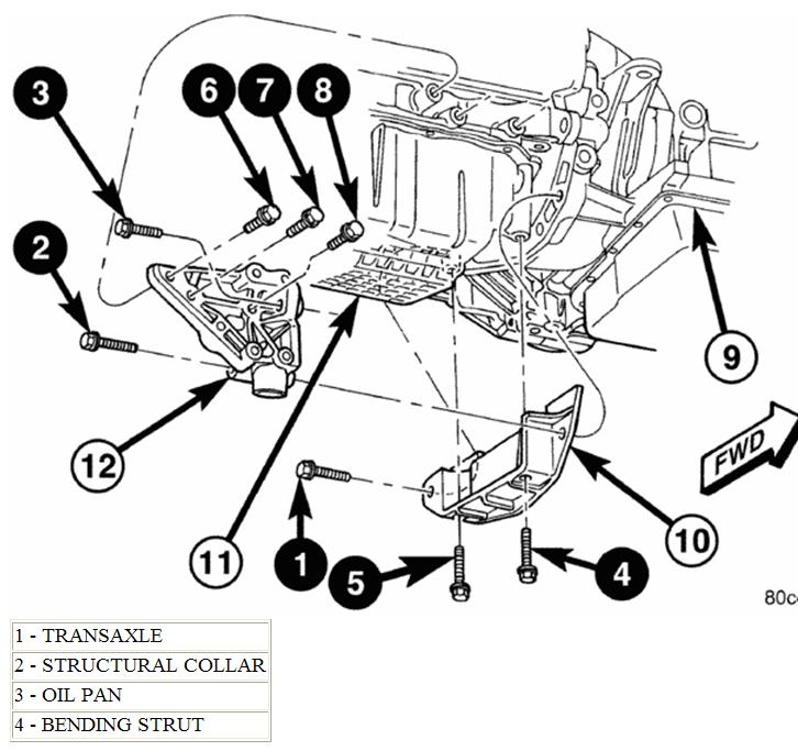 2004 chrysler pacifica starter wiring diagram with Dodge Neon 2004 Crankshaft Sensor Location on Chrysler 300 Oil Pressure Switch Location furthermore T7609795 2005 buick rendezvous blower motor additionally Dodge Durango Transfer Case Control Module Location also Kia Sedona 3 5 Engine Diagram together with Dodge Charger 2 7 Engine Diagram.