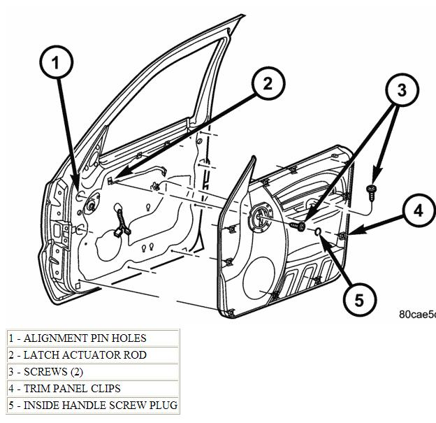 jeep wrangler door latch diagram  jeep  free engine image