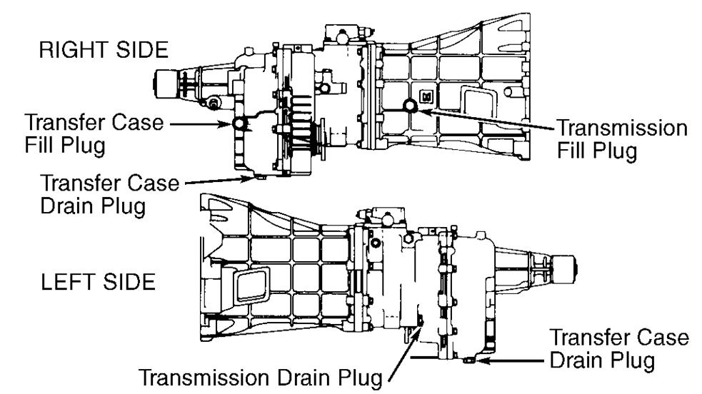 How To Change The Transmission Fluid On A 95 Isuzu Trooper