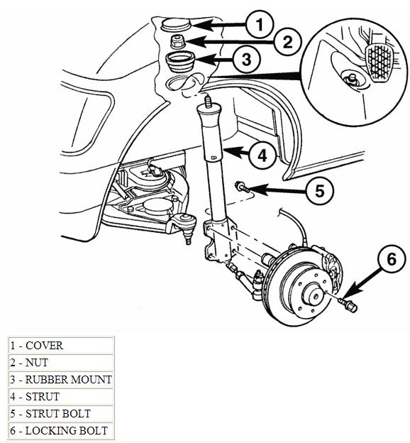2012 impala wheel bearing