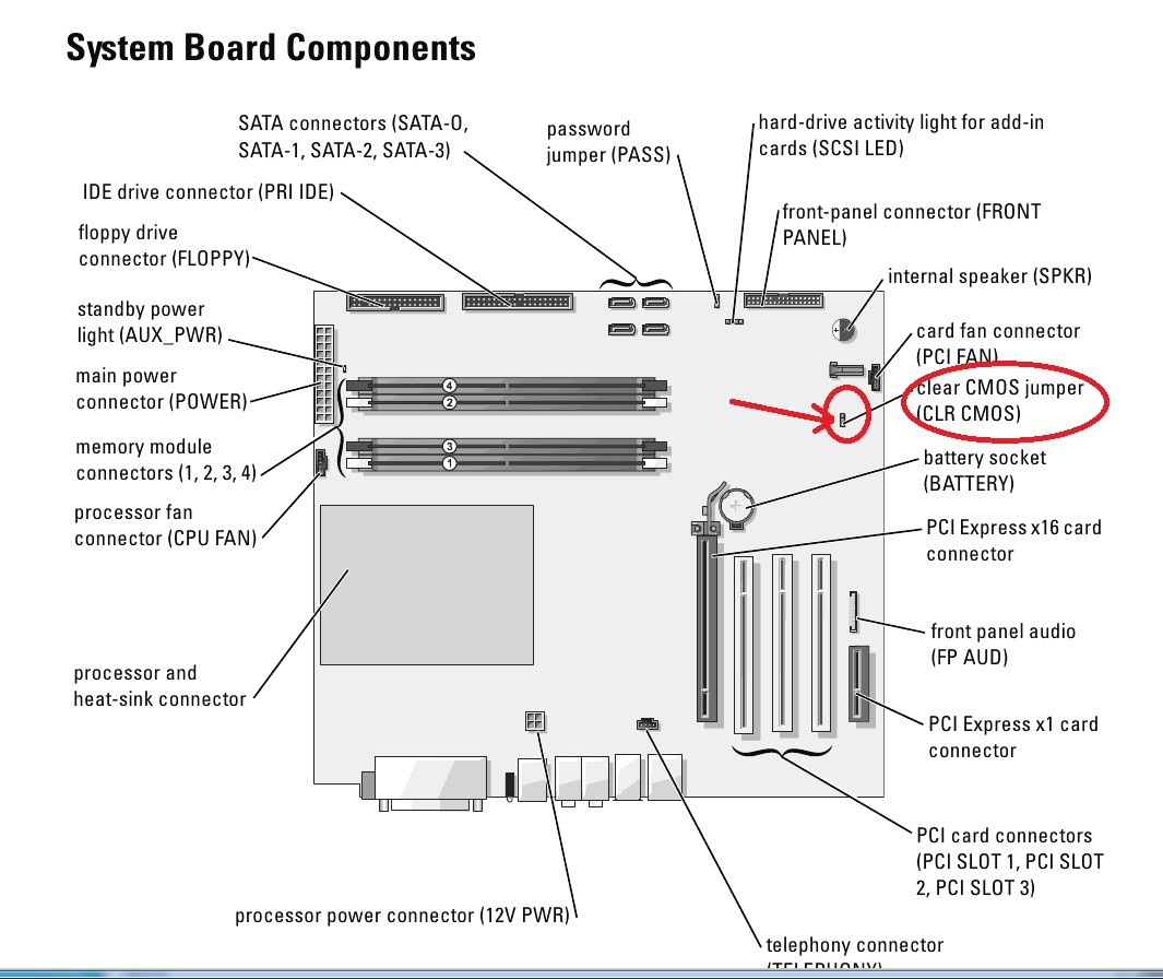 C4 Corvette Suspension Diagram additionally Dell Dimension 1100 wMbWyfEp e03kX2fJORv3NjtEiC4TFv Ju6bD8H5Rcw as well Dell Dimension 8400 Motherboard Specifications Wiring Diagrams besides Dell Dimension 3000 Wiring Diagram further puter Motherboard Wiring Diagram Vstro. on dell dimension 8400 motherboard