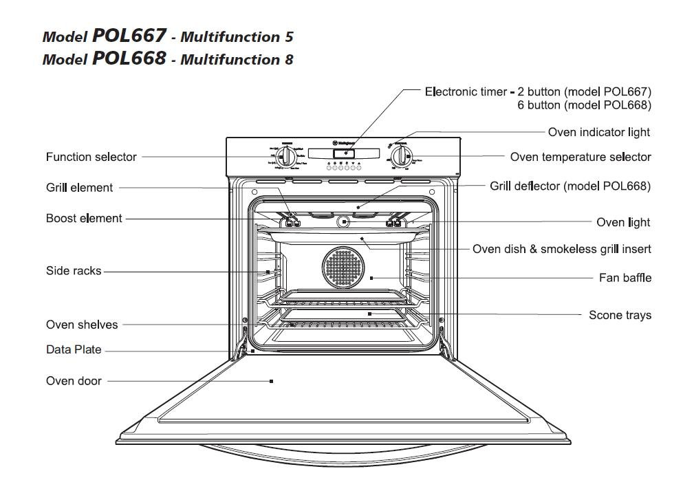 diagram of oven diagram image wiring diagram i have a westinghouse gol 476 wall oven the bottom oven element on diagram of oven