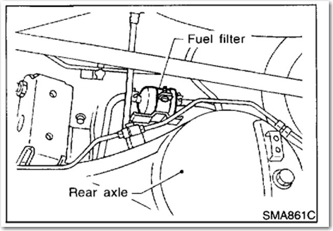 2005 hyundai santa fe fuel filter location