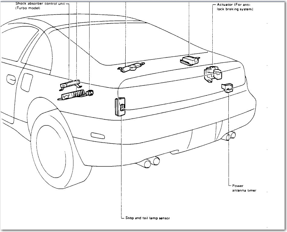 88 nissan 240sx wiring diagram 88 free engine image for user manual
