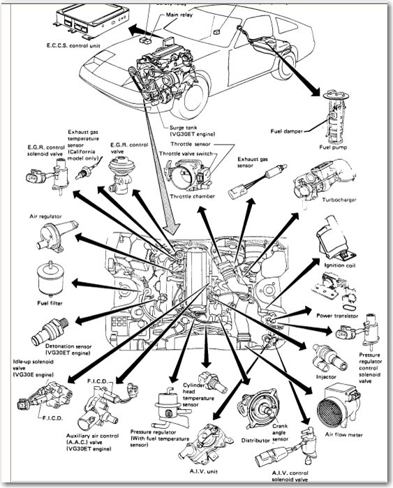 300zx hose diagram 300zx vacuum diagram 1990 nissan 300zx vacuum hose diagram #12