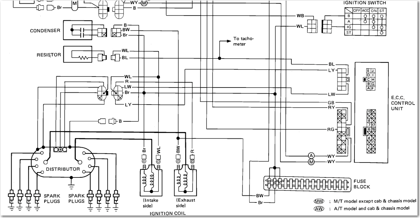 nissan pickup z24 engine wiring diagram
