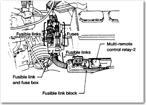 nissan alternator fusible link