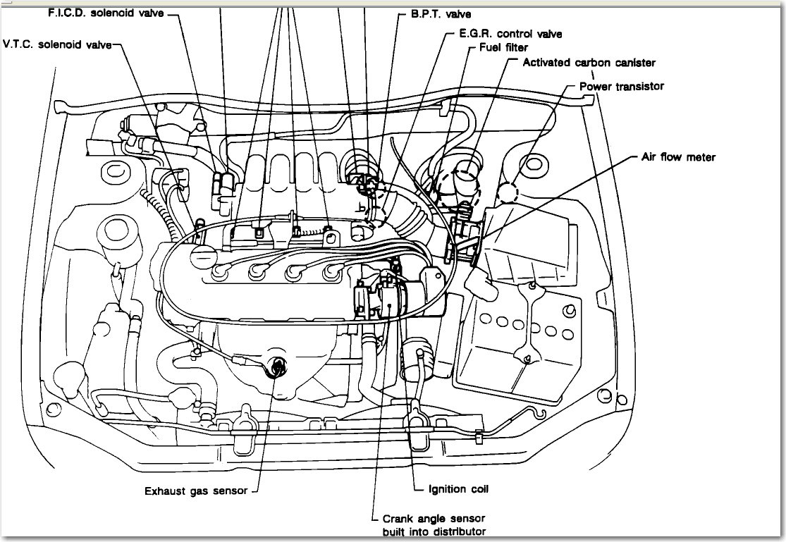 99 Altima Dash Wiring Diagram on 2006 nissan x trail wiring diagram free