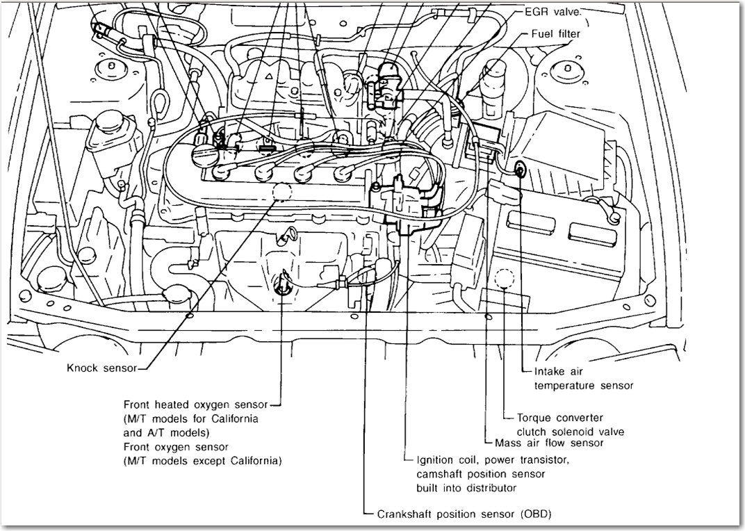 2002 mitsubishi galant crank sensor location 2002 free 2005 kia optima fuse diagram #10