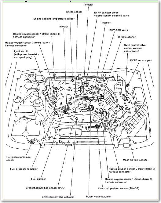 2003 nissan sentra 1 8 engine diagram html