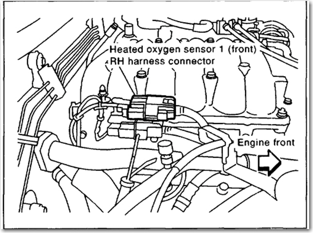 where are the four co2 sensor is located at on 2001 nissan